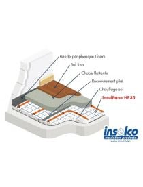 Thermo-acoustic panels for underfloor heating - InsulPano HF 35 - Insulco